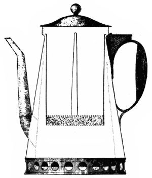Count Rumford's Percolator