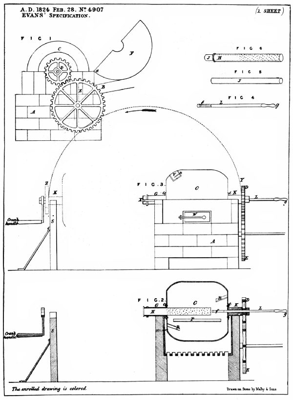 FIRST ENGLISH COMMERCIAL COFFEE-ROASTER PATENT, 1824